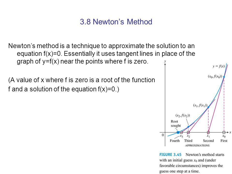 3.8 Newton's Method