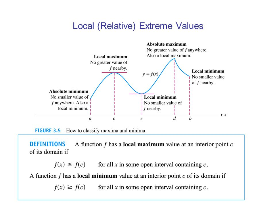 Local (Relative) Extreme Values