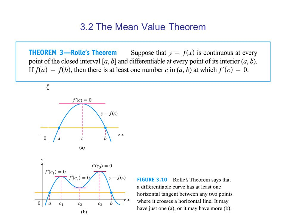 3.2 The Mean Value Theorem