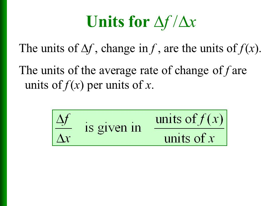 Units for f / x The units of f , change in f , are the units of f (x).