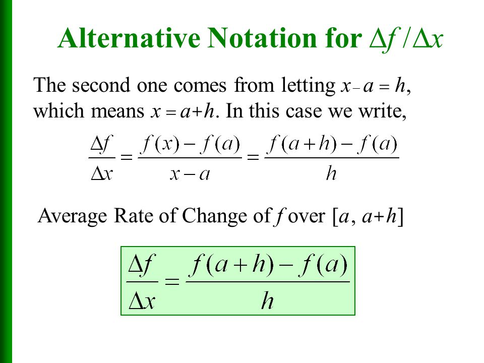 Alternative Notation for f / x