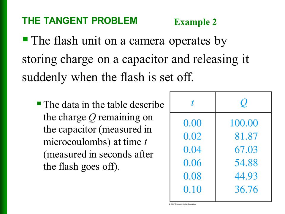 The flash unit on a camera operates by