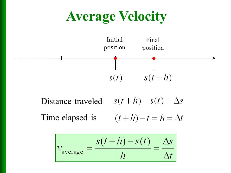 Average Velocity Distance traveled Time elapsed is Initial Final