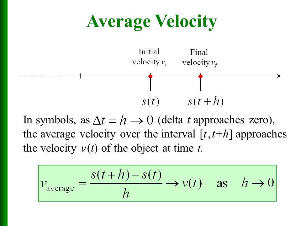 Average Velocity Initial. velocity vi. Final. velocity vf.
