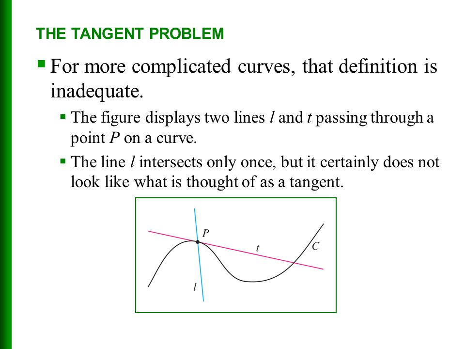 For more complicated curves, that definition is inadequate.