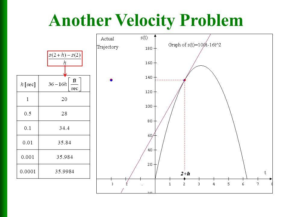 Another Velocity Problem