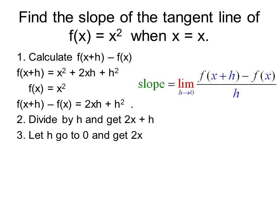 Find the slope of the tangent line of f(x) = x2 when x = x.