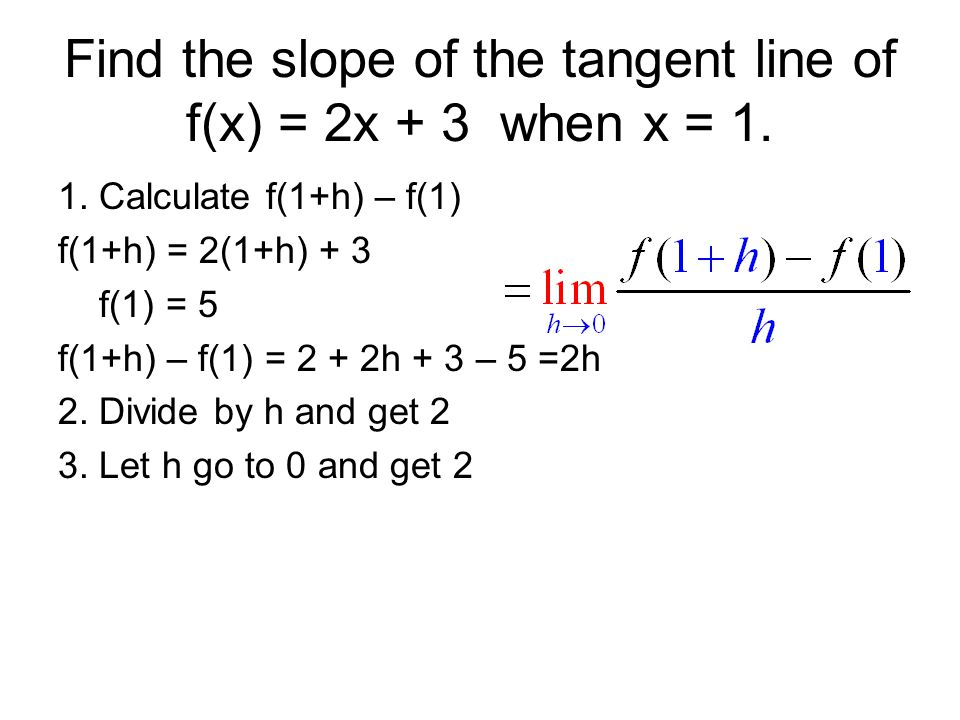 Find the slope of the tangent line of f(x) = 2x + 3 when x = 1.