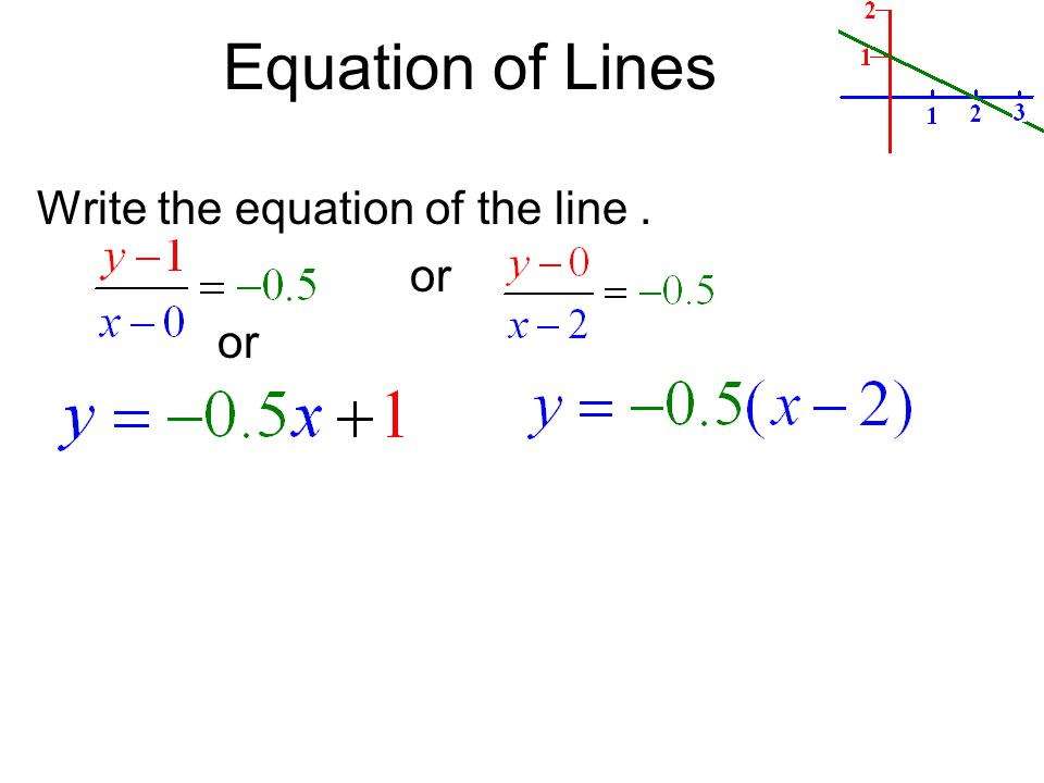 Write the equation of the line . or