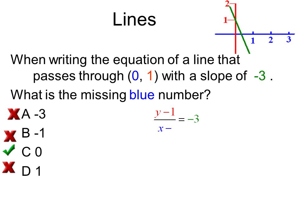 Lines When writing the equation of a line that passes through (0, 1) with a slope of -3 . What is the missing blue number