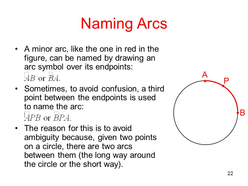 Naming Arcs A minor arc, like the one in red in the figure, can be named by drawing an arc symbol over its endpoints: