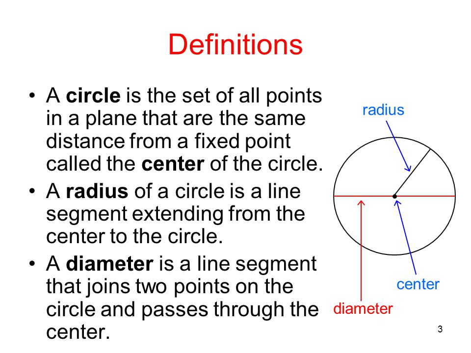 Definitions A circle is the set of all points in a plane that are the same distance from a fixed point called the center of the circle.