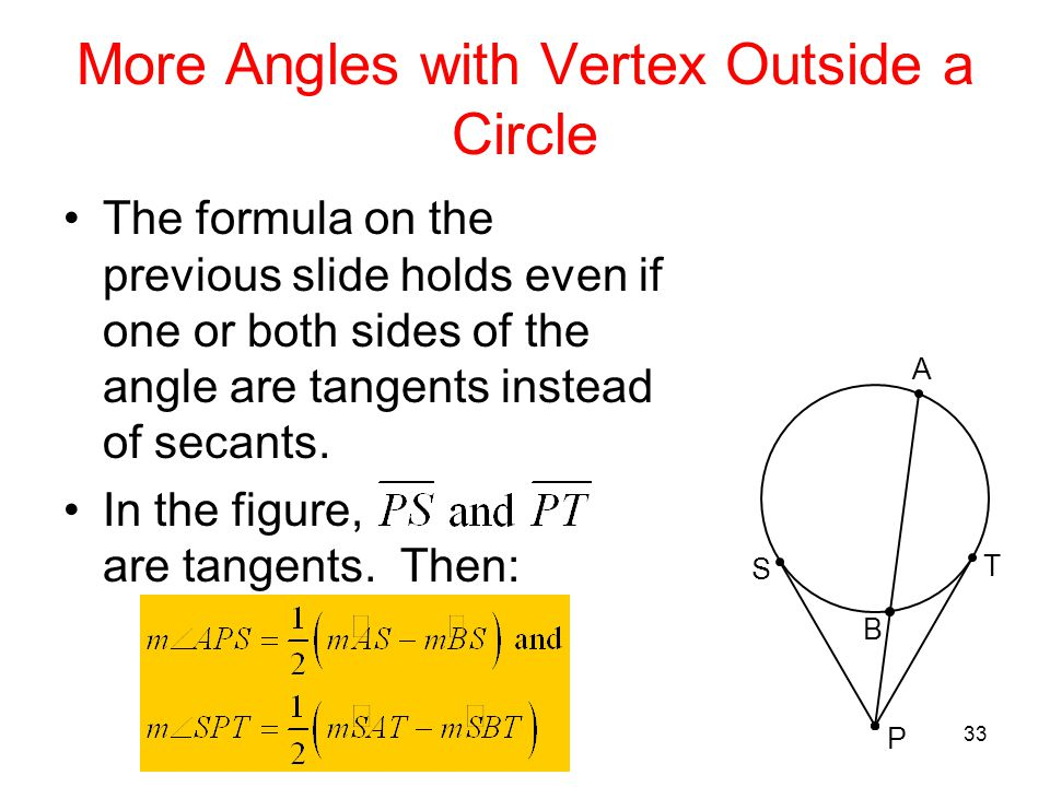 More Angles with Vertex Outside a Circle
