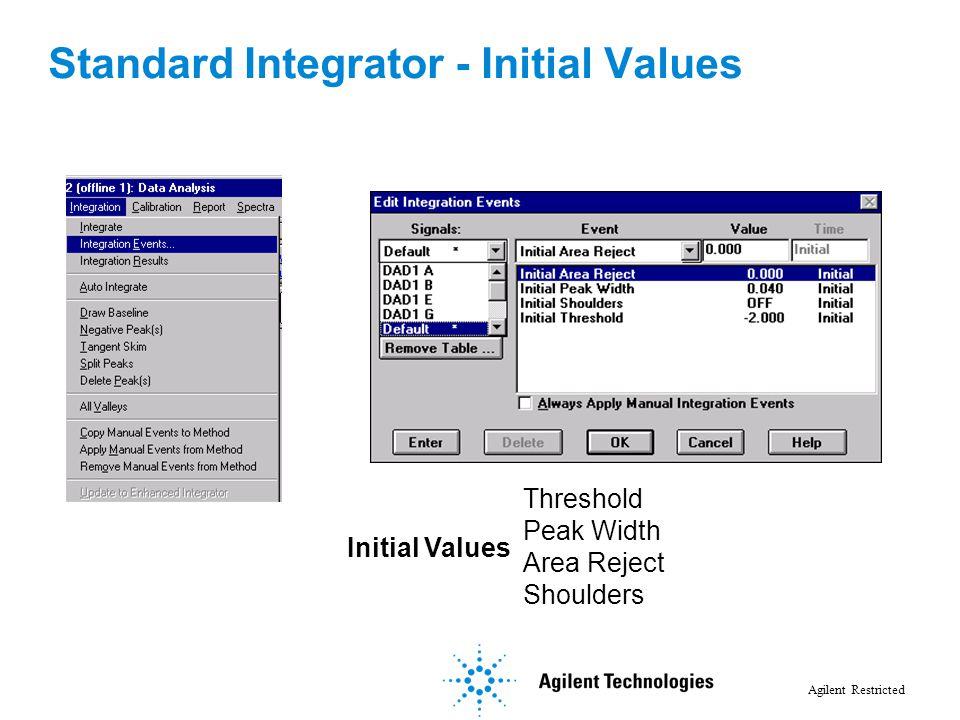 Standard Integrator - Initial Values