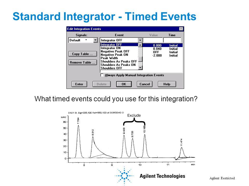 Standard Integrator - Timed Events