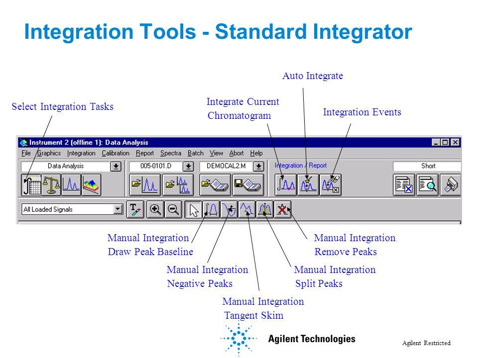 Integration Tools - Standard Integrator