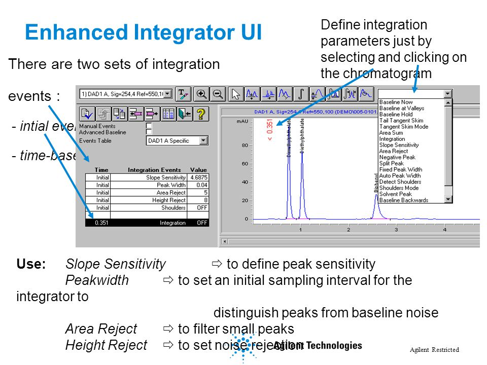 Enhanced Integrator UI