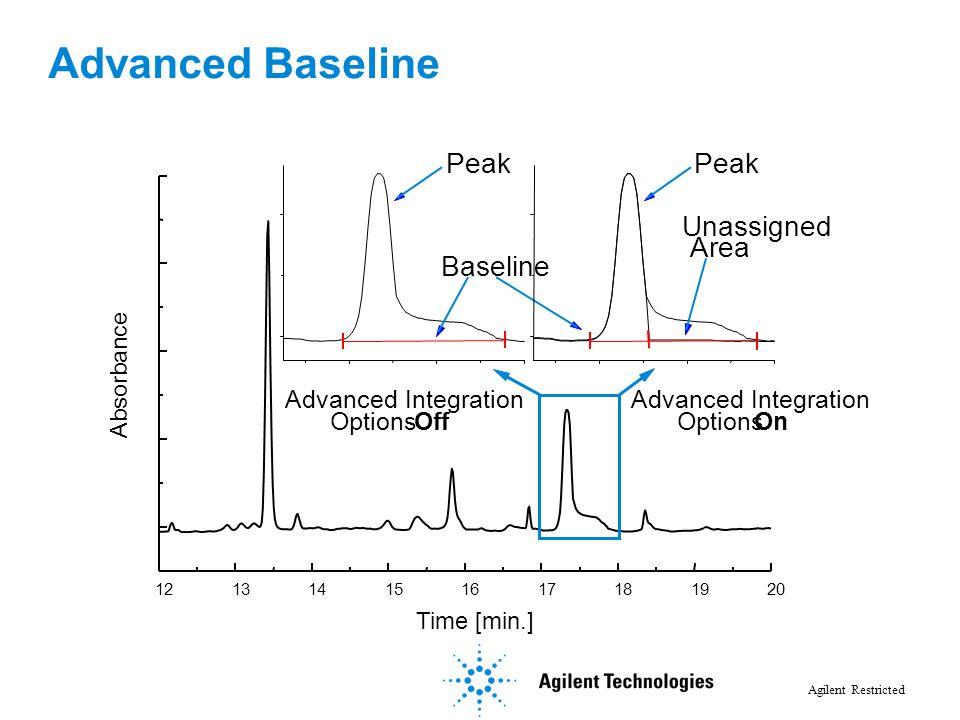 Advanced Baseline Peak Peak Unassigned Area Baseline