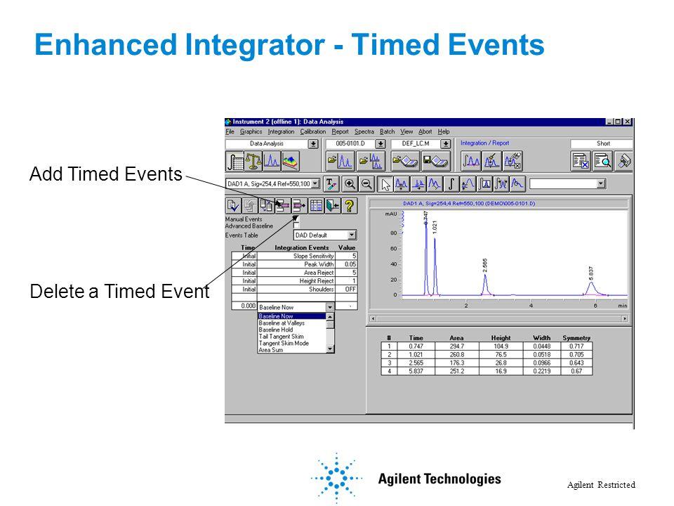 Enhanced Integrator - Timed Events
