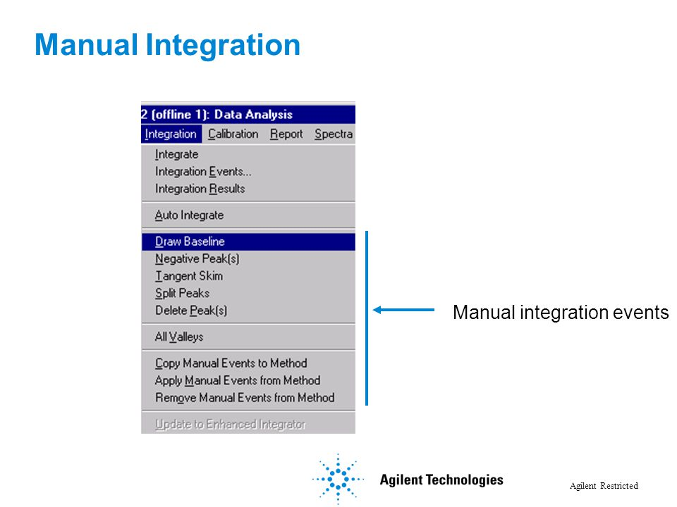 Manual Integration Manual integration events