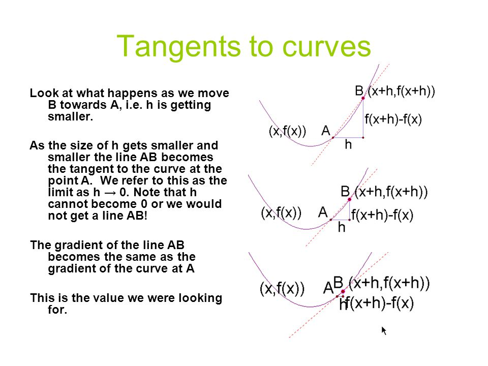 Tangents to curves Look at what happens as we move B towards A, i.e. h is getting smaller.