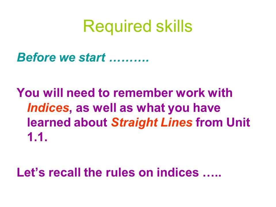 Required skills Before we start ……….