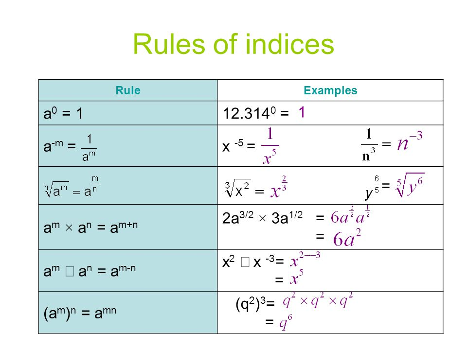Rules of indices a0 = 1 12.3140 = a-m = x -5 = = am × an = am+n