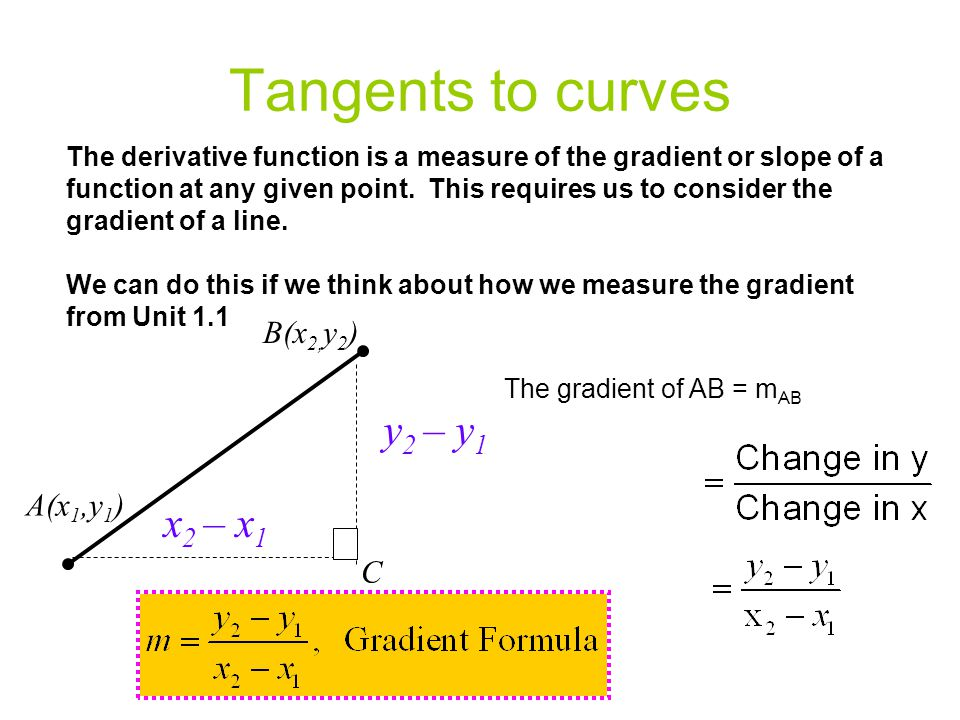 Tangents to curves y2 – y1 x2 – x1 B(x2,y2) A(x1,y1) C