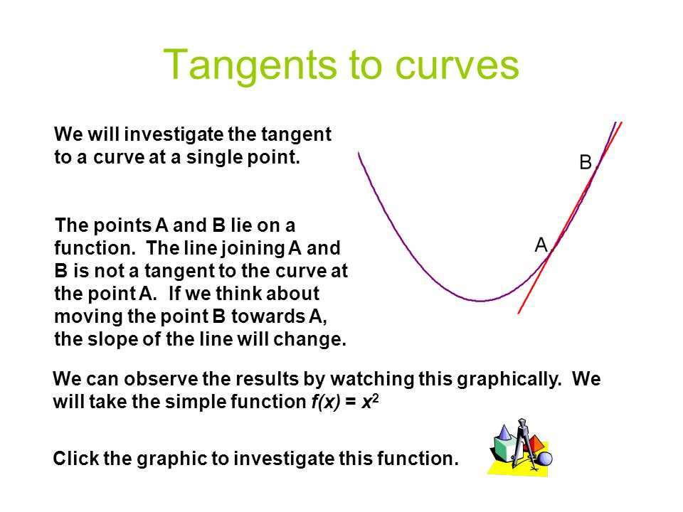 Tangents to curves We will investigate the tangent to a curve at a single point.