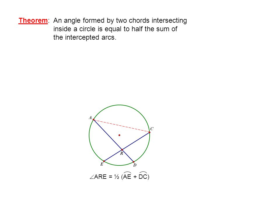 Theorem: An angle formed by two chords intersecting