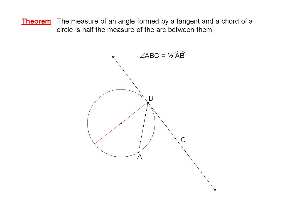 Theorem: The measure of an angle formed by a tangent and a chord of a