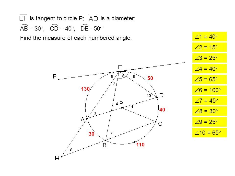 is tangent to circle P; is a diameter; AB = 30, CD = 40, DE =50
