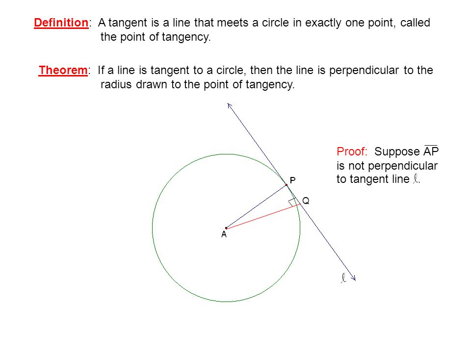 radius drawn to the point of tangency.