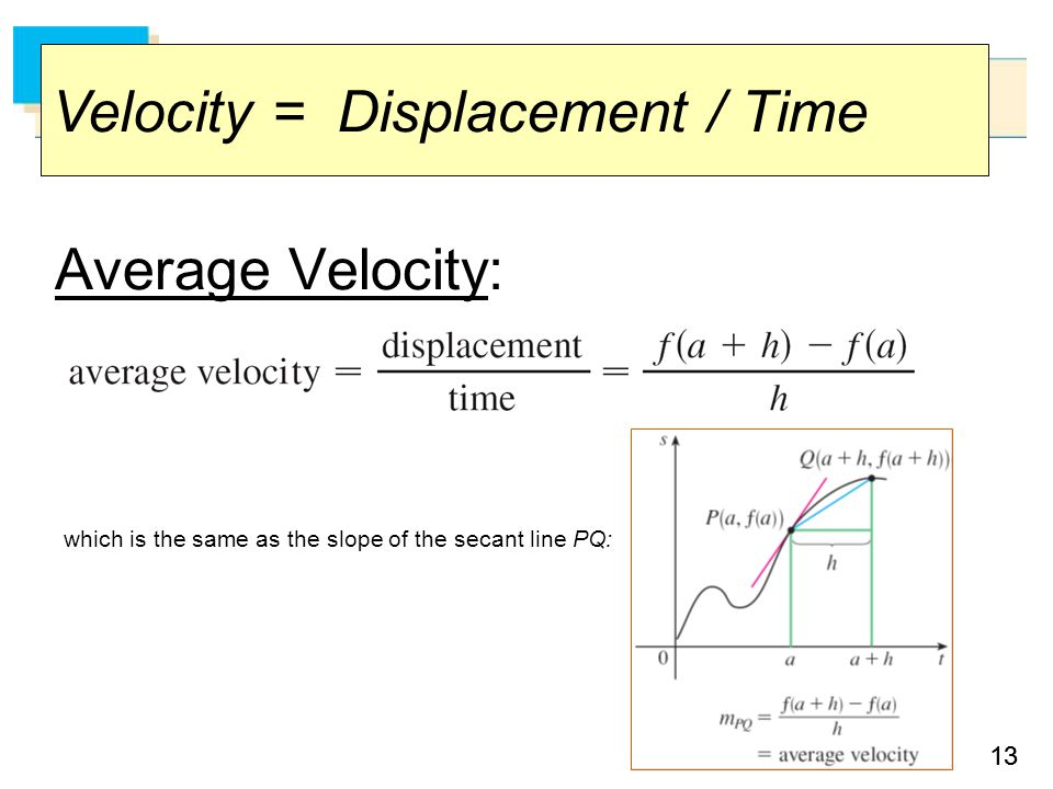 Velocity = Displacement / Time