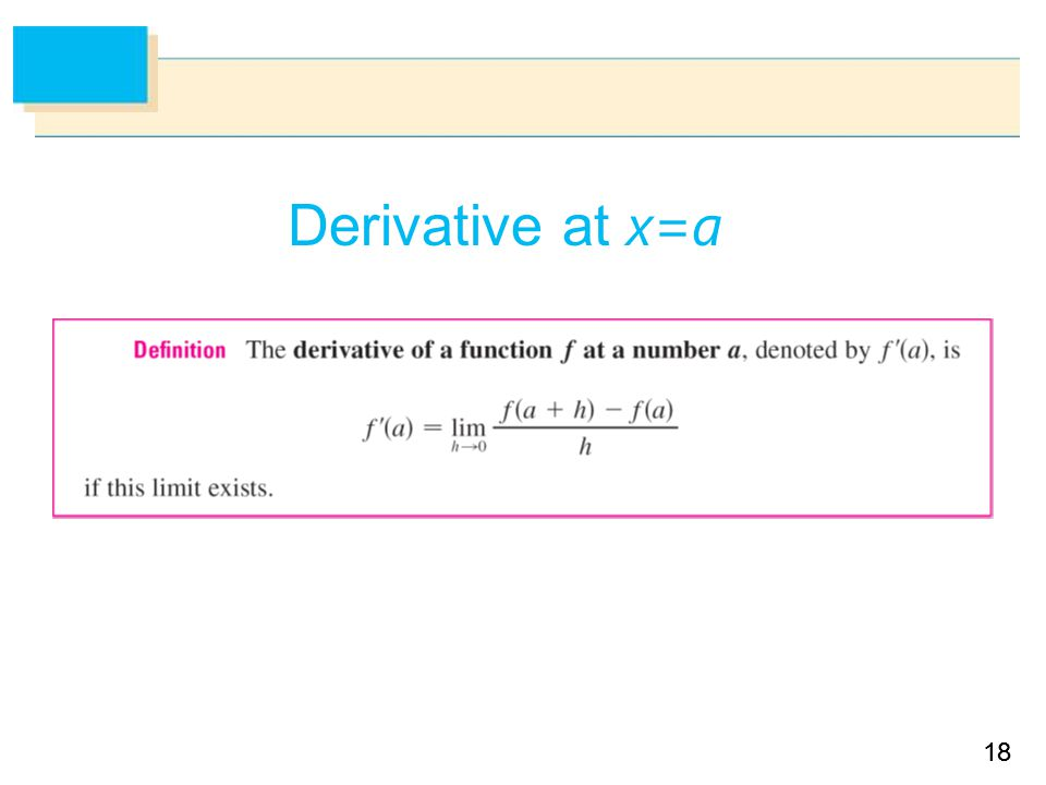Derivative at x=a