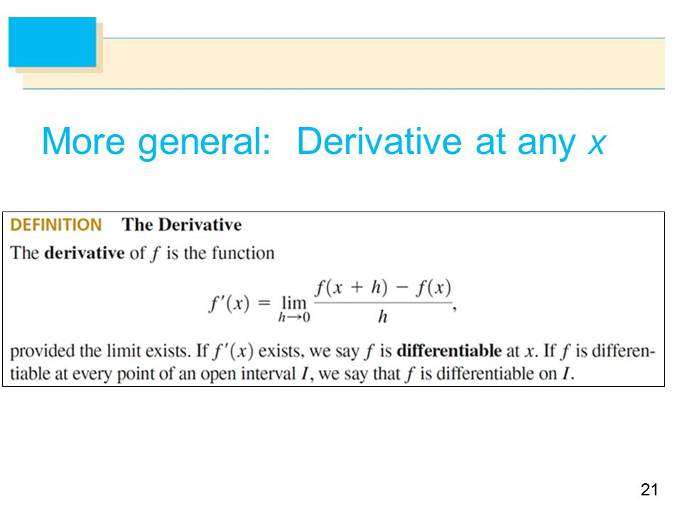 More general: Derivative at any x