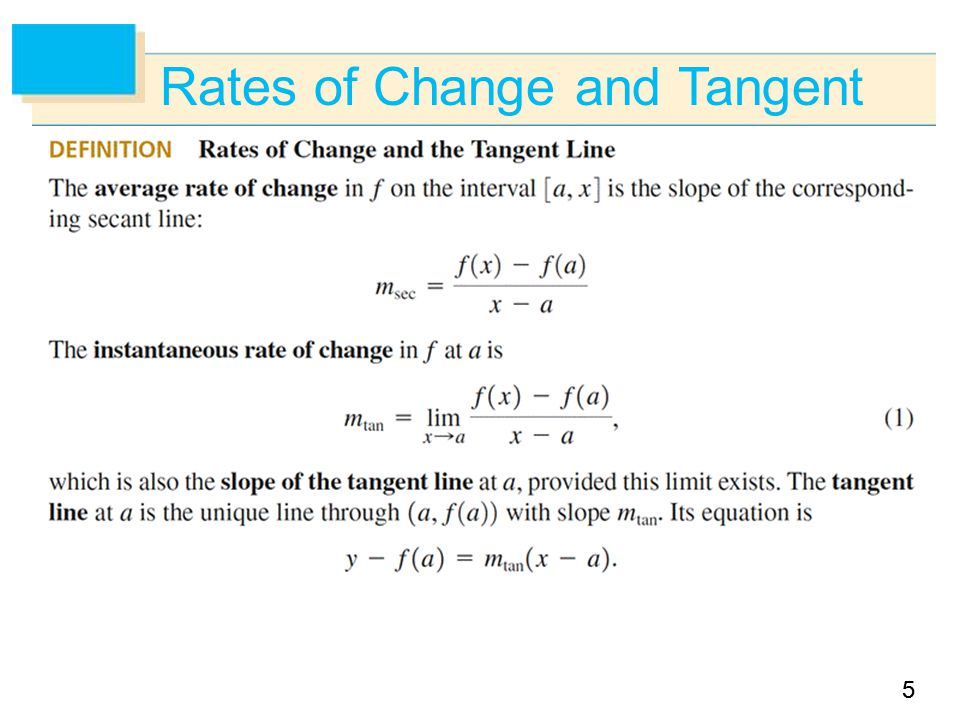 Rates of Change and Tangent