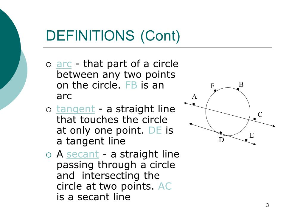 DEFINITIONS (Cont) arc - that part of a circle between any two points on the circle. FB is an arc.