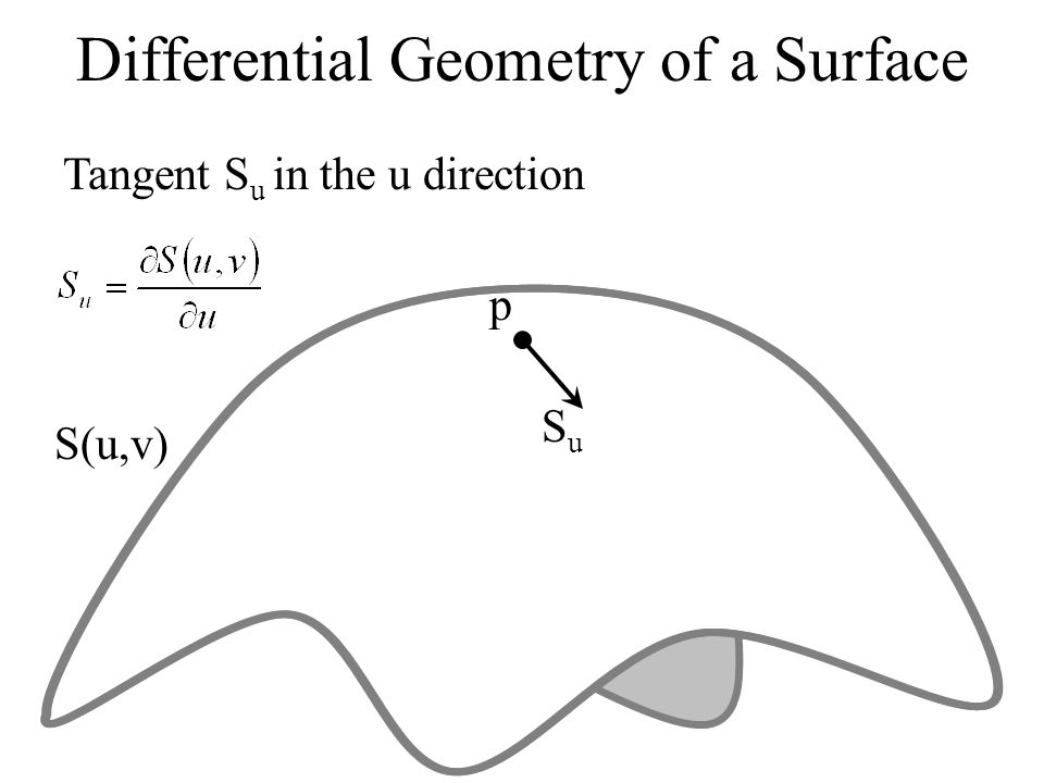 Differential Geometry of a Surface