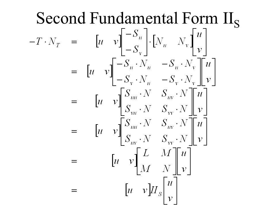 Second Fundamental Form IIS
