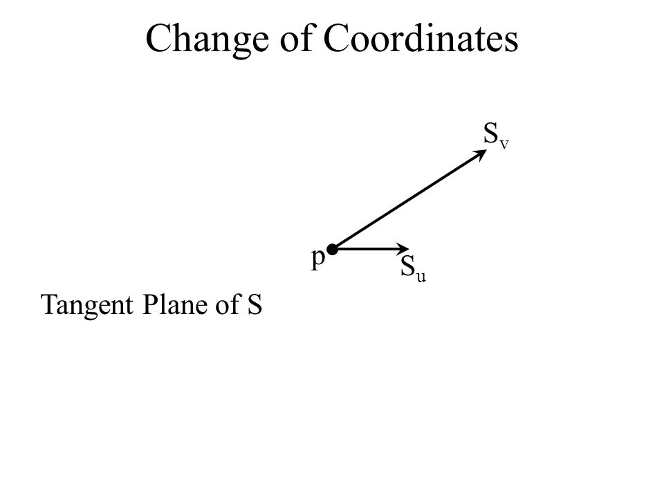 Change of Coordinates Sv p Su Tangent Plane of S