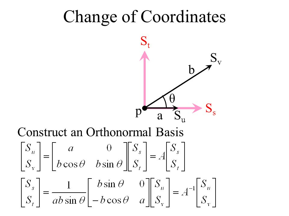 Change of Coordinates Ss St Sv b θ p a Su