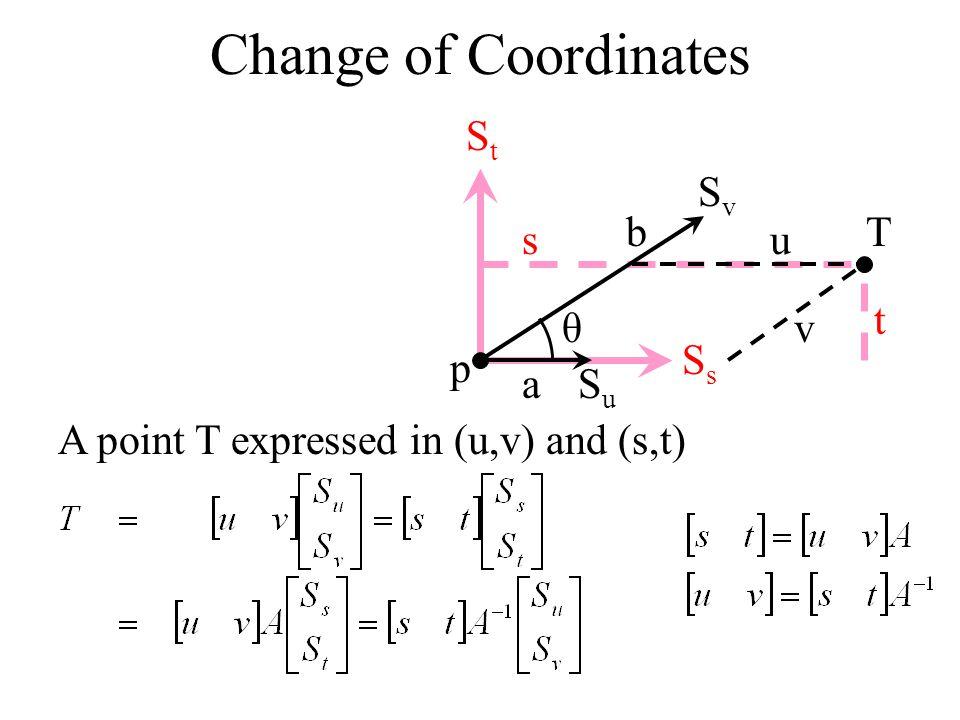 Change of Coordinates Ss St Sv b T s u t θ v p a Su