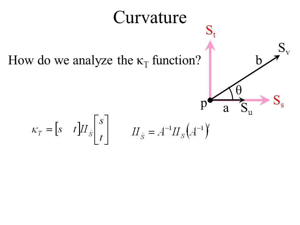 Curvature Ss St Sv How do we analyze the κT function b θ p a Su