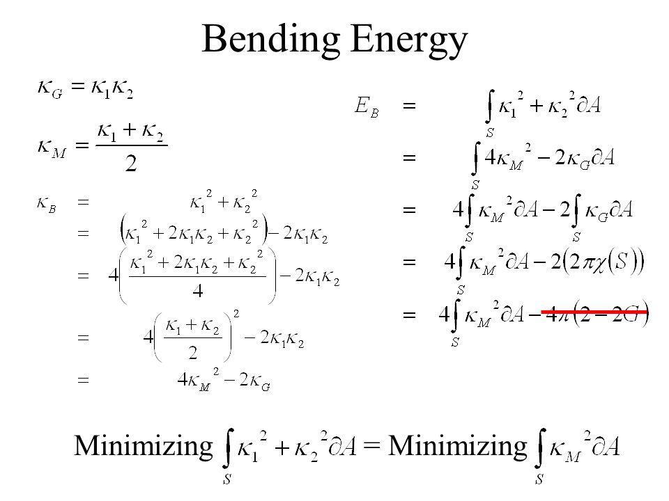 Bending Energy Minimizing = Minimizing
