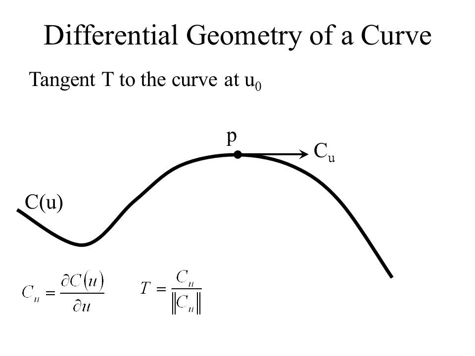 Differential Geometry of a Curve