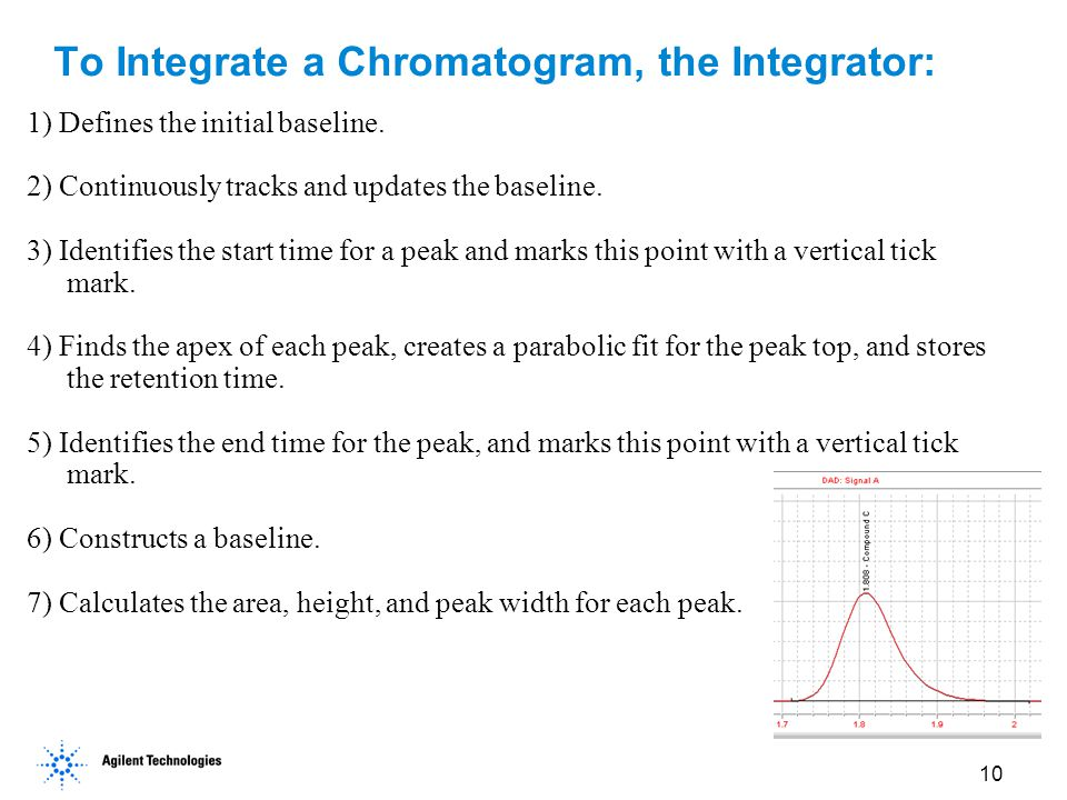 To Integrate a Chromatogram, the Integrator: