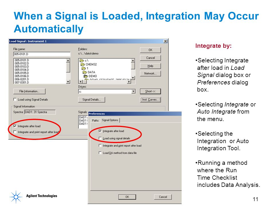 When a Signal is Loaded, Integration May Occur Automatically