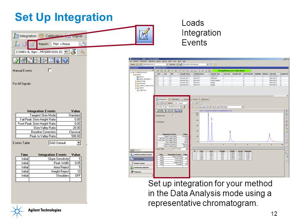 Set Up Integration Loads Integration Events