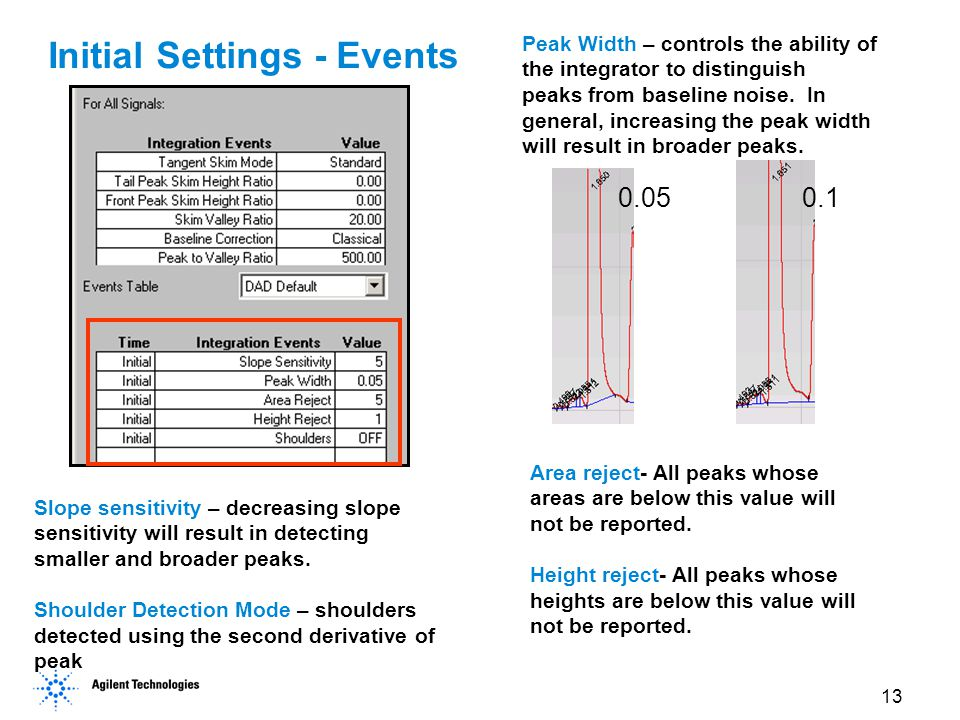 Initial Settings - Events